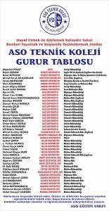 GURU TABLOSU